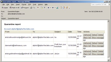 Example quarantine report in Outlook